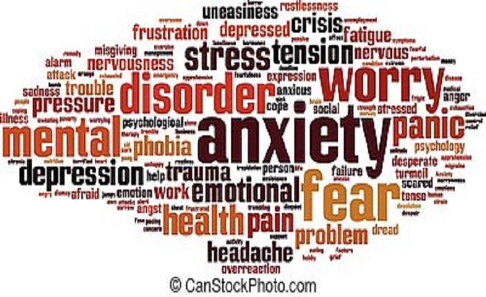 Photo of What Are the Most Common Types of Anxiety