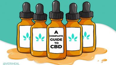 Photo of A Beginner's Guide to CBD Products for Lung Disease